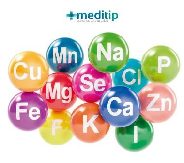 Electrolitos: símbolos químicos