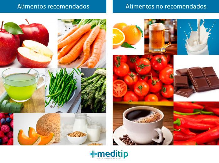 Dieta de la hernia hiatal: alimentos recomendados y alimentos que se debe evitar